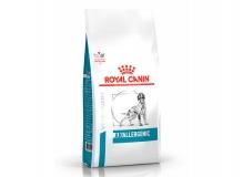Anallergenic Canin, диета для собак