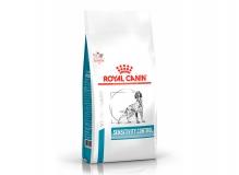 Sensitivity Control Canin, диета для собак